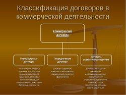 юридическая консультация договорное право
