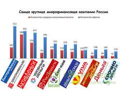 корпорации россии права обязанности иностранные корпорация