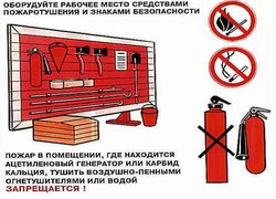 документы по пожарной безопасности какие должны быть документы по противопожарной безопасности в любой организации документы в компании по пожарной безопасностичто должно быть в этих документах профессиональная консультация юриста или адвоката