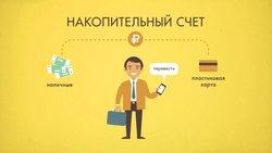 обучение, или открыть счет в банке втб 24 гражданину рк Узоры